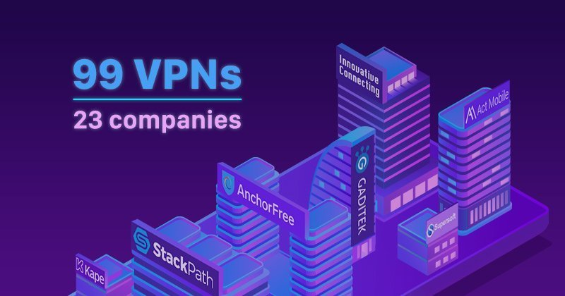 Hidden VPN owners unveiled: 99 VPN products run by just 23 companie 2
